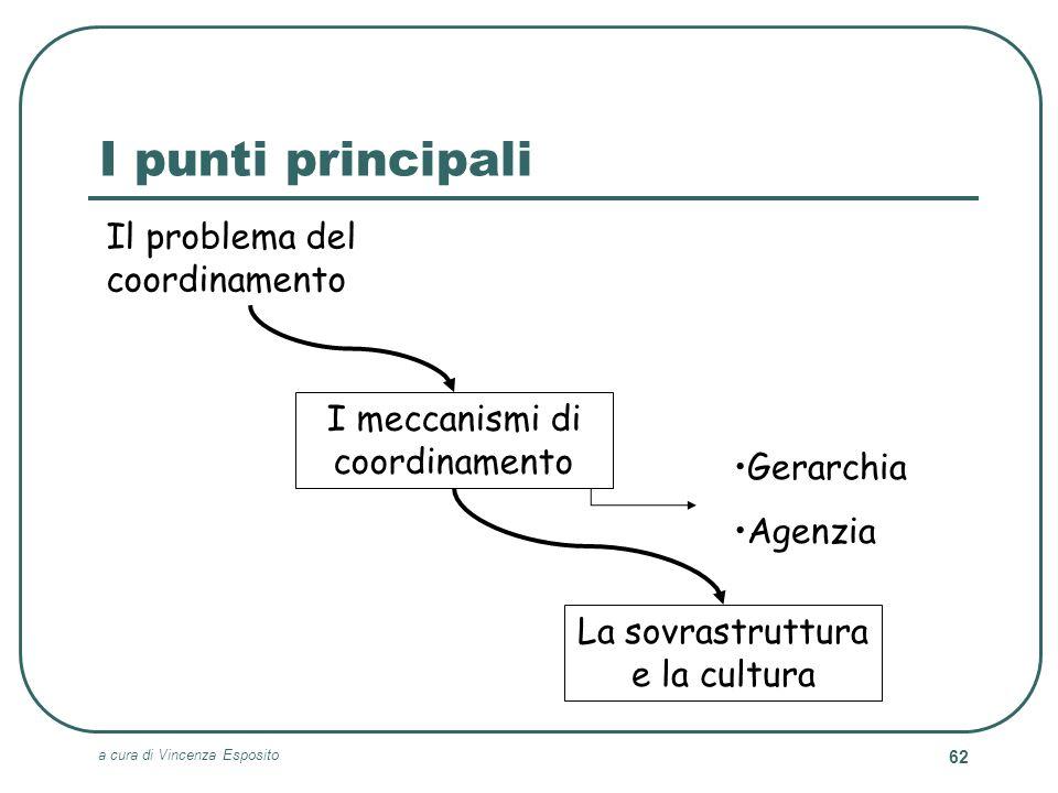 I punti principali Il problema del coordinamento I meccanismi di