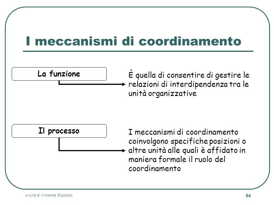 I meccanismi di coordinamento