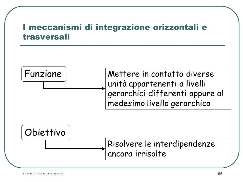 I meccanismi di integrazione orizzontali e trasversali