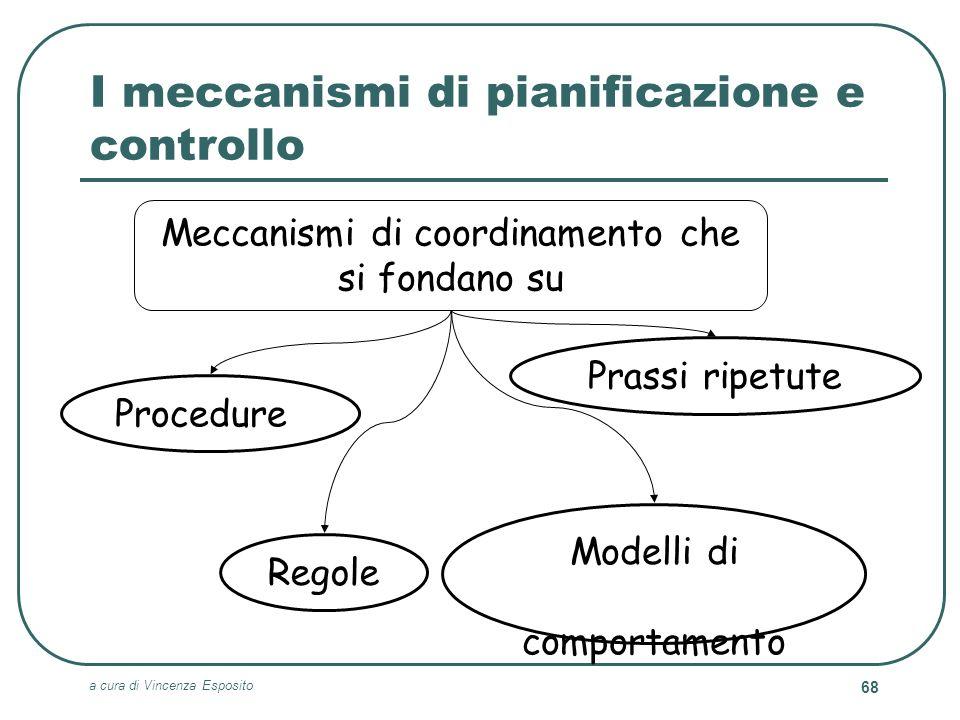 I meccanismi di pianificazione e controllo