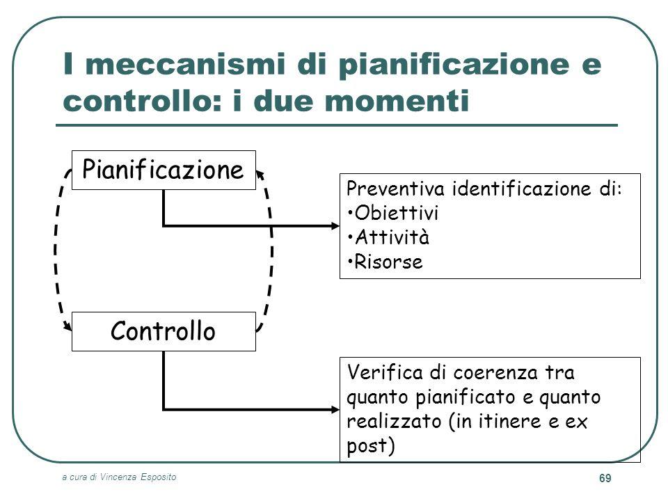 I meccanismi di pianificazione e controllo: i due momenti