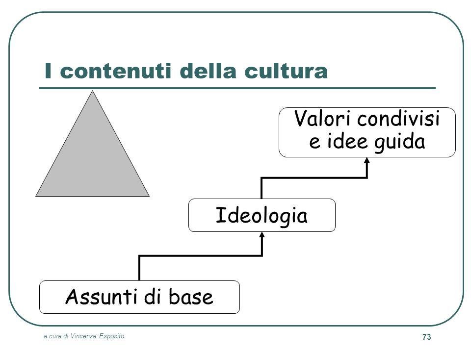 I contenuti della cultura