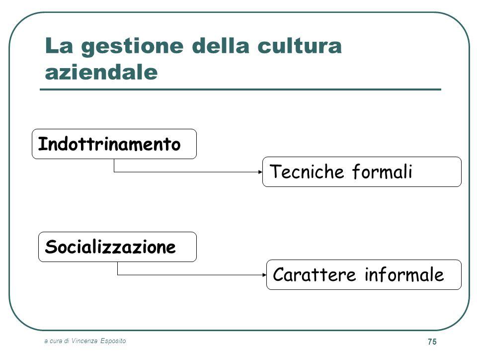 La gestione della cultura aziendale