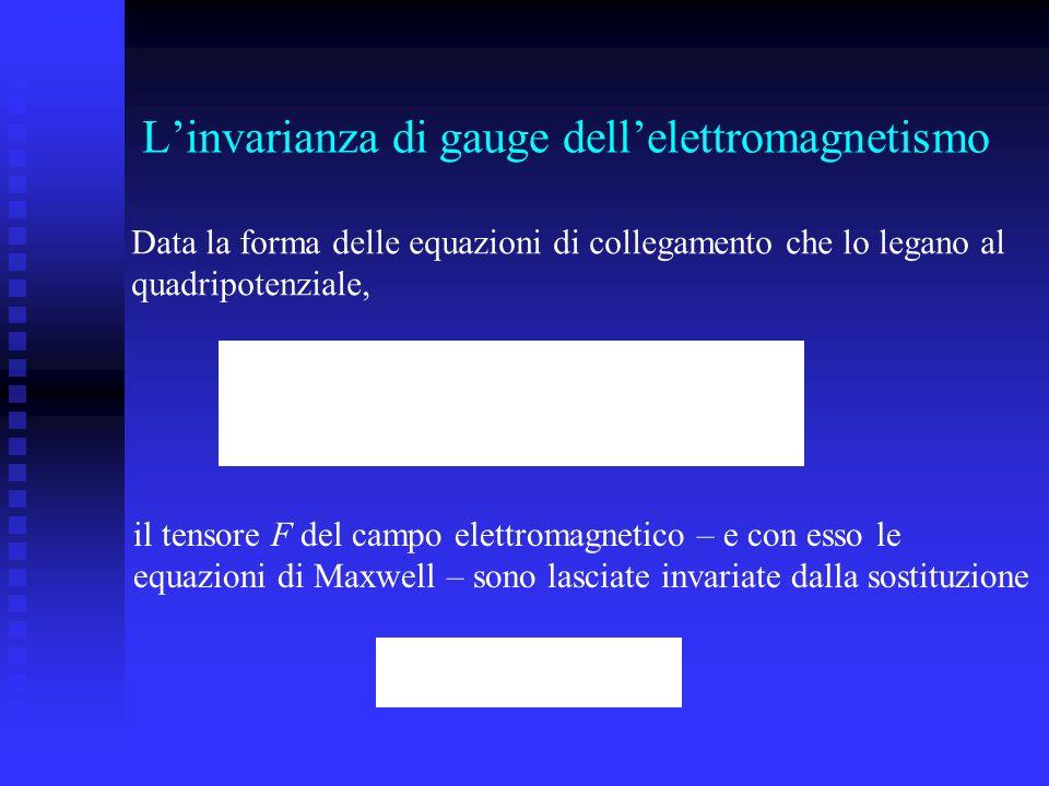 L'invarianza di gauge dell'elettromagnetismo