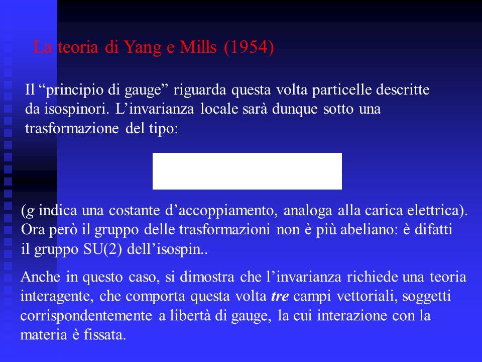 La teoria di Yang e Mills (1954)