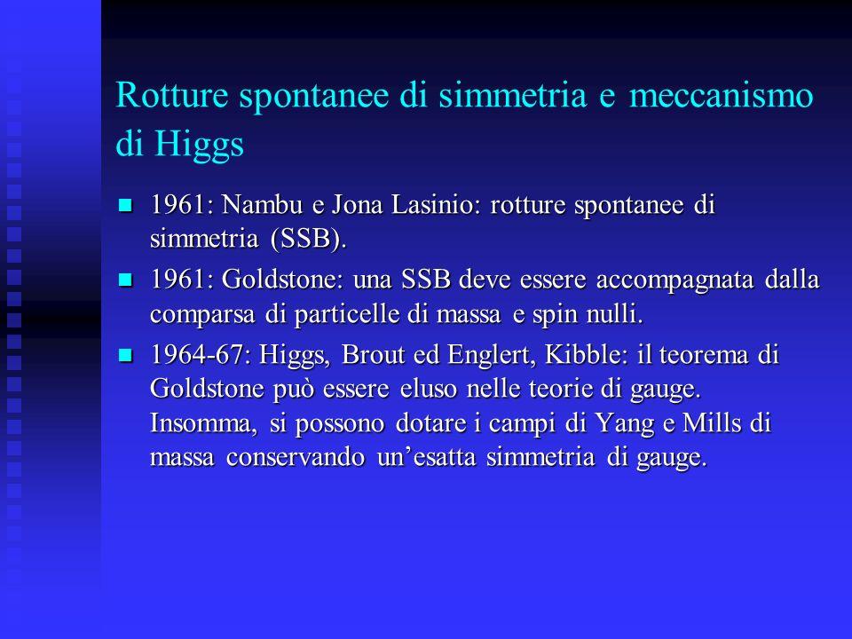 Rotture spontanee di simmetria e meccanismo di Higgs