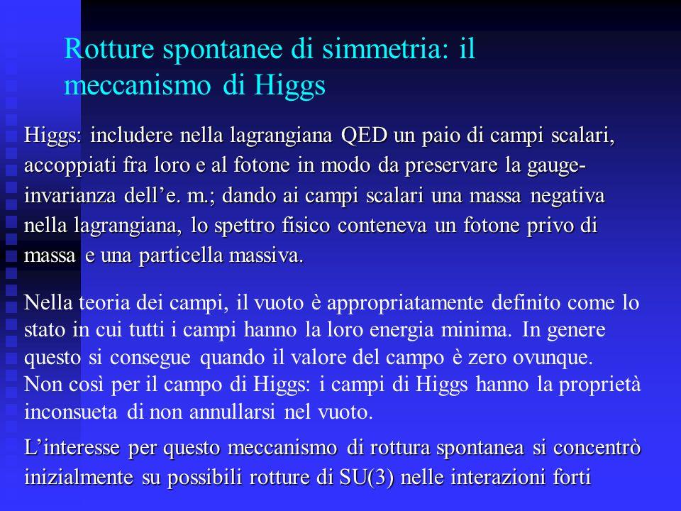 Rotture spontanee di simmetria: il meccanismo di Higgs