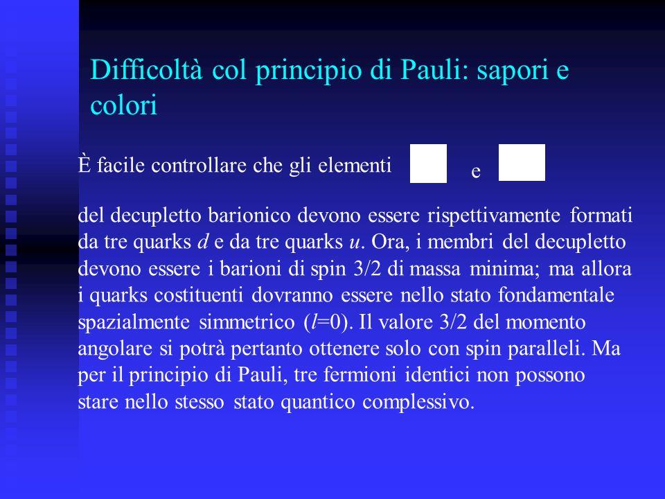 Difficoltà col principio di Pauli: sapori e colori