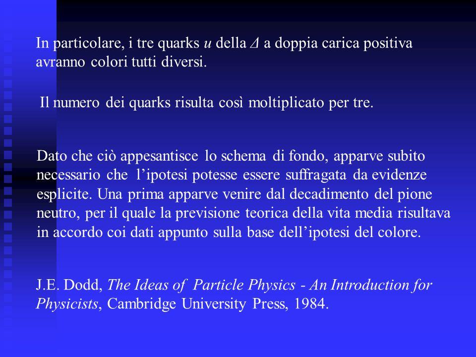 In particolare, i tre quarks u della Δ a doppia carica positiva