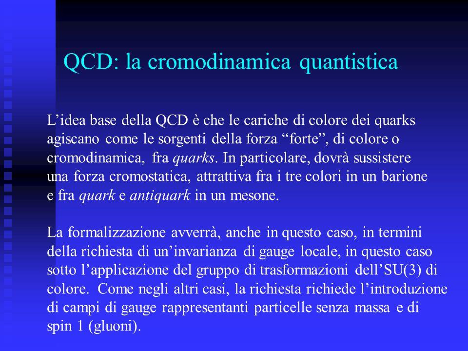QCD: la cromodinamica quantistica