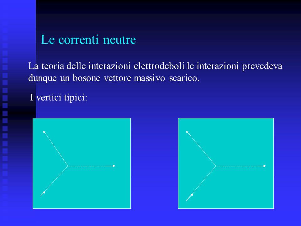 Le correnti neutre La teoria delle interazioni elettrodeboli le interazioni prevedeva. dunque un bosone vettore massivo scarico.