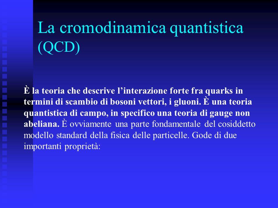 La cromodinamica quantistica (QCD)