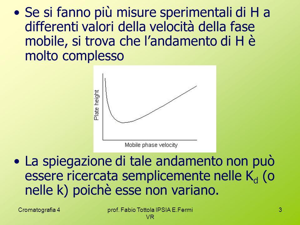 prof. Fabio Tottola IPSIA E.Fermi VR