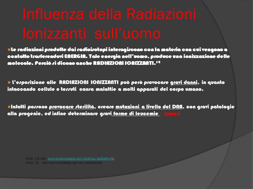 Influenza della Radiazioni Ionizzanti sull'uomo