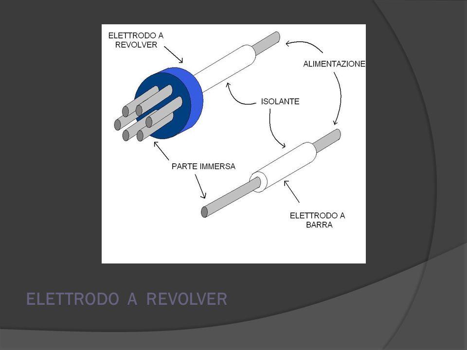 ELETTRODO A REVOLVER