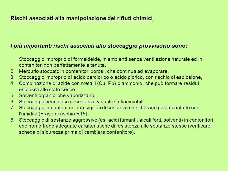 Rischi associati alla manipolazione dei rifiuti chimici