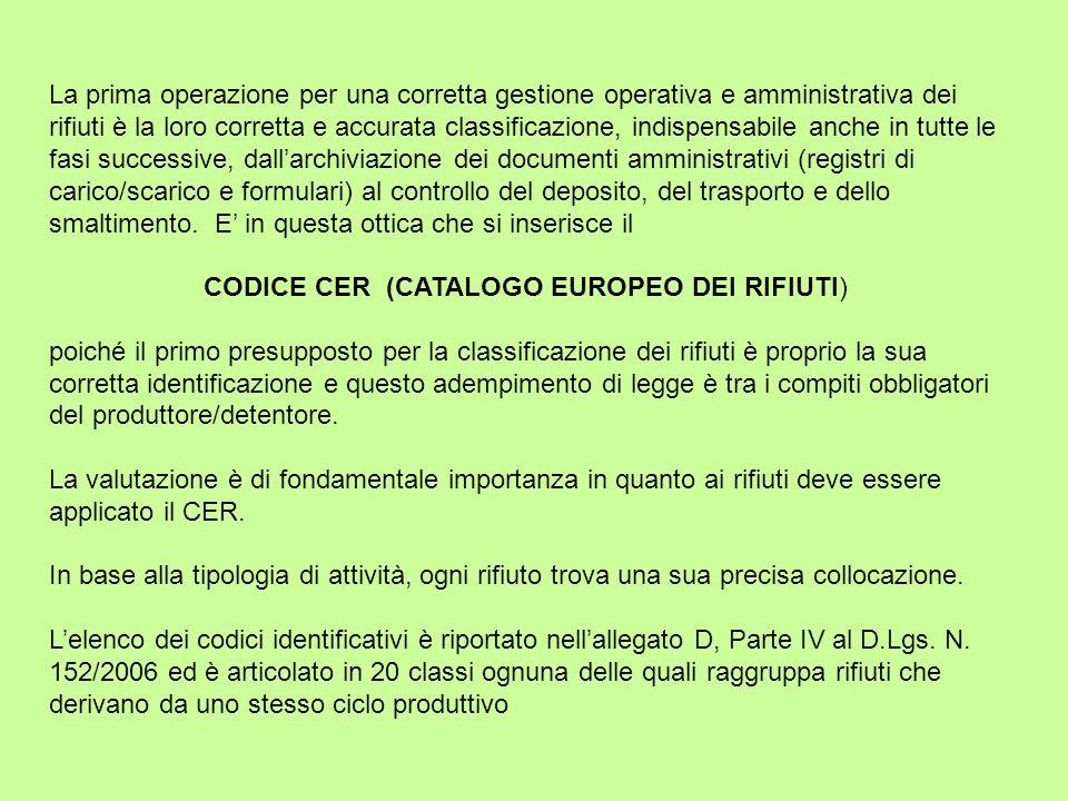 CODICE CER (CATALOGO EUROPEO DEI RIFIUTI)