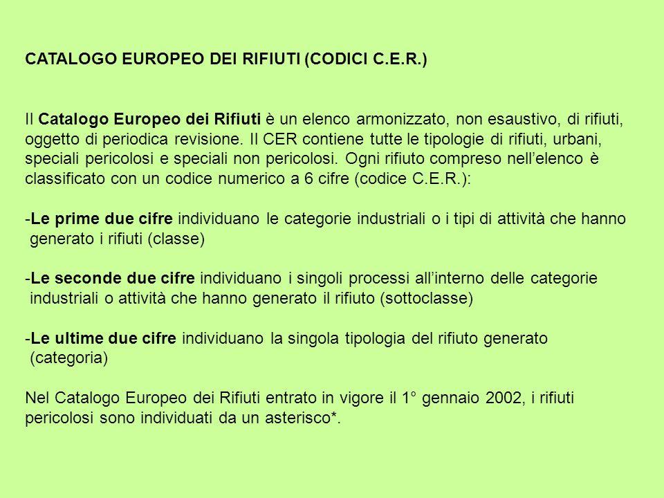CATALOGO EUROPEO DEI RIFIUTI (CODICI C.E.R.)
