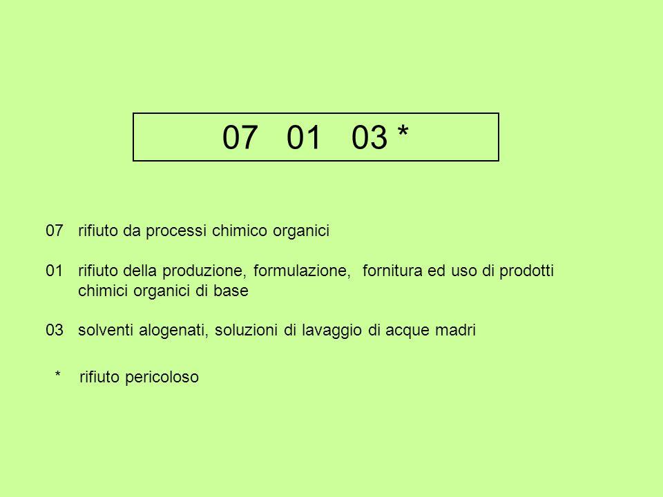 07 01 03 * 07 rifiuto da processi chimico organici