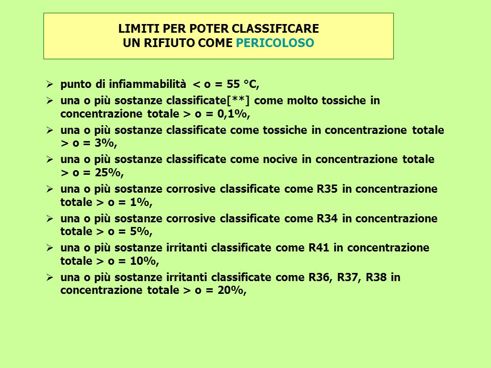 LIMITI PER POTER CLASSIFICARE