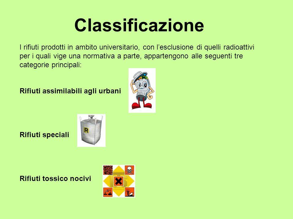 Classificazione I rifiuti prodotti in ambito universitario, con l'esclusione di quelli radioattivi.