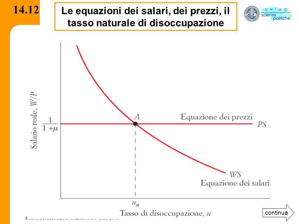 14.12 Le equazioni dei salari, dei prezzi, il tasso naturale di disoccupazione continua