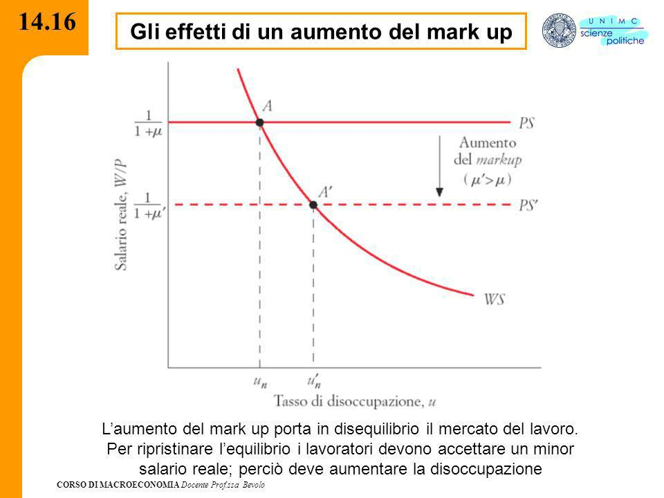 Gli effetti di un aumento del mark up