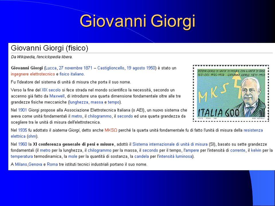Giovanni Giorgi