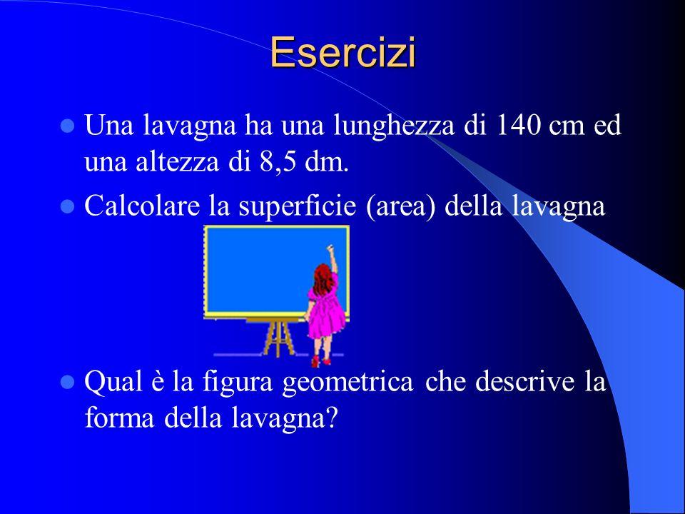 Esercizi Una lavagna ha una lunghezza di 140 cm ed una altezza di 8,5 dm. Calcolare la superficie (area) della lavagna.