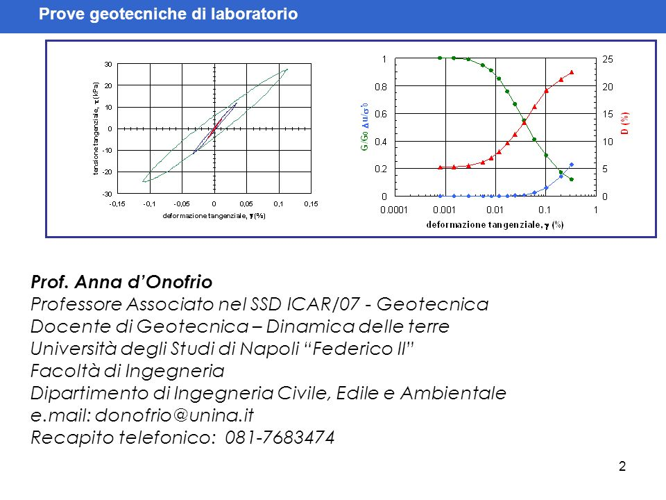 Professore Associato nel SSD ICAR/07 - Geotecnica