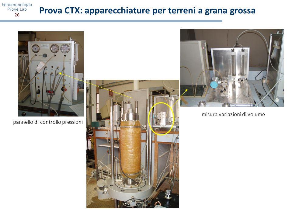 Prova CTX: apparecchiature per terreni a grana grossa
