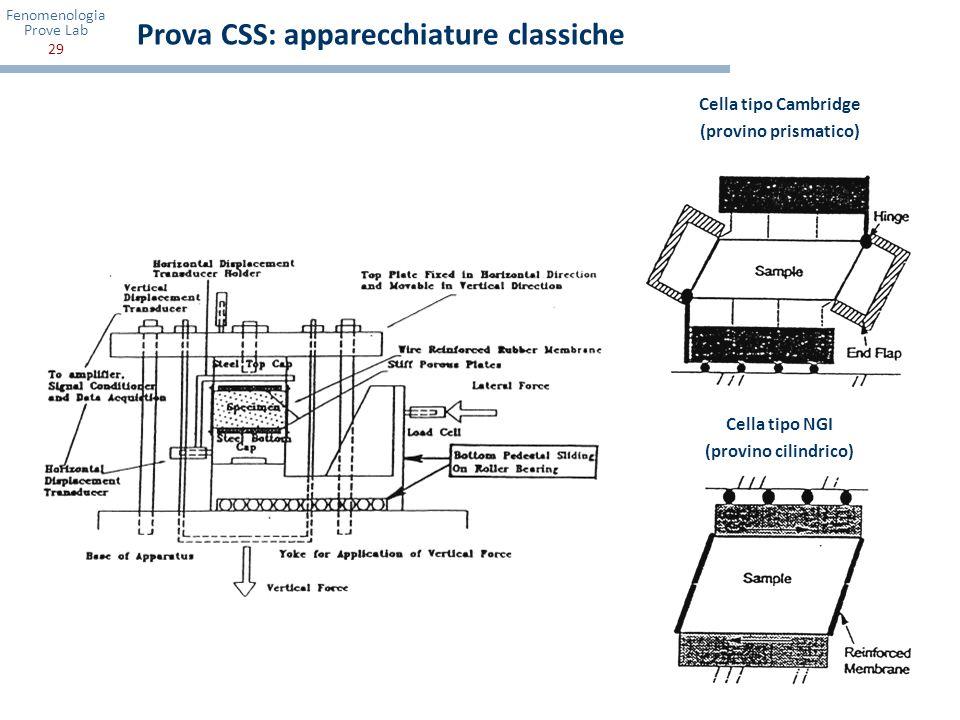 Prova CSS: apparecchiature classiche