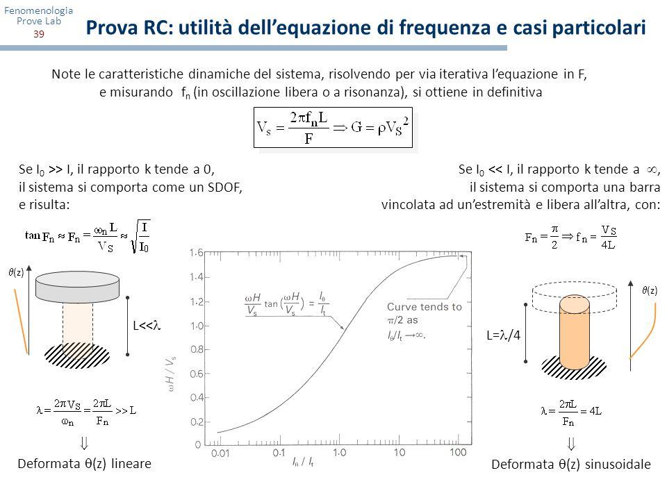 Prova RC: utilità dell'equazione di frequenza e casi particolari