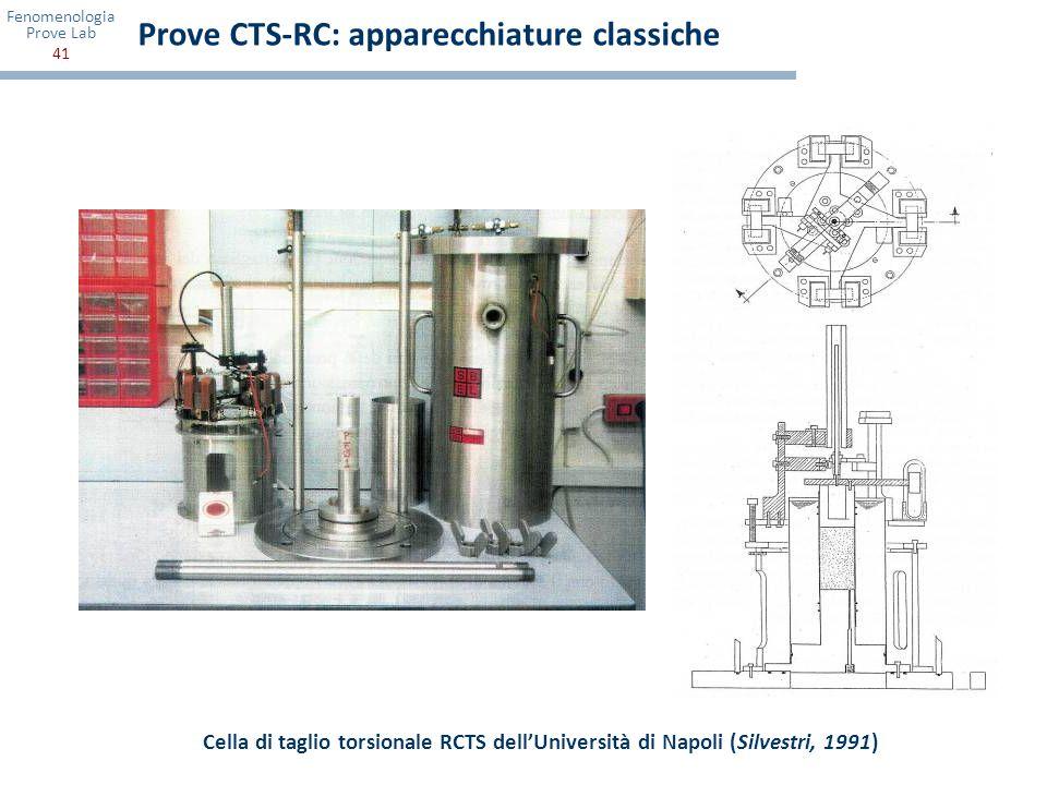 Prove CTS-RC: apparecchiature classiche