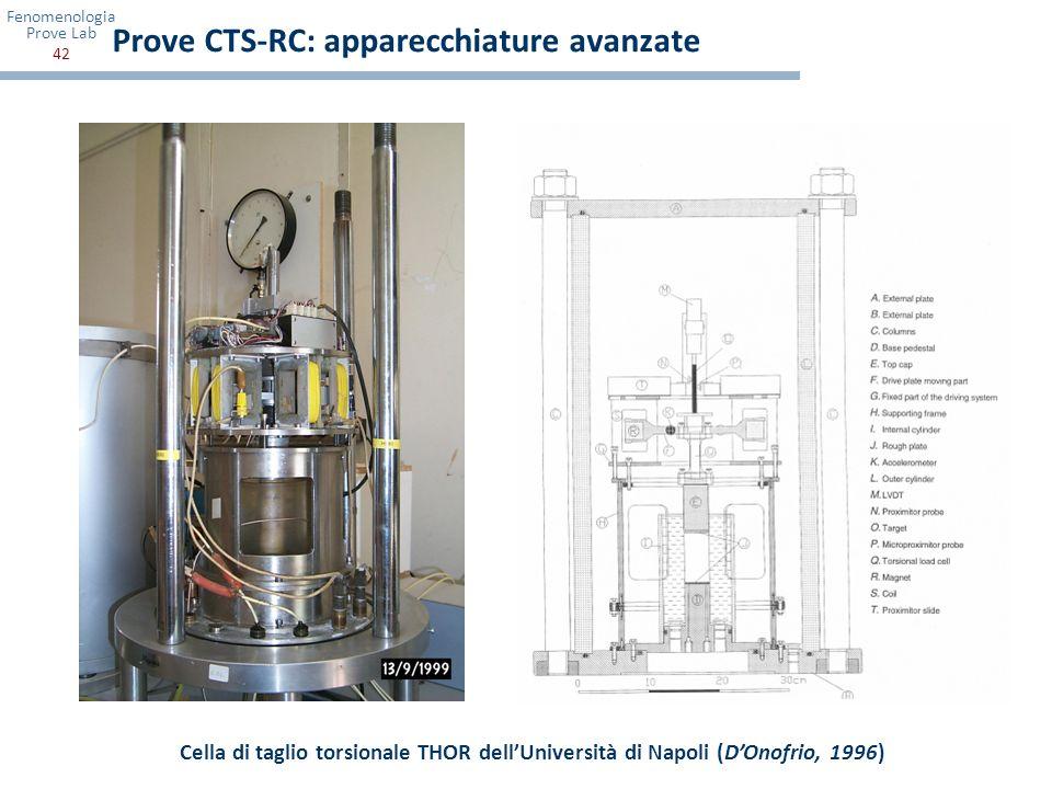 Prove CTS-RC: apparecchiature avanzate