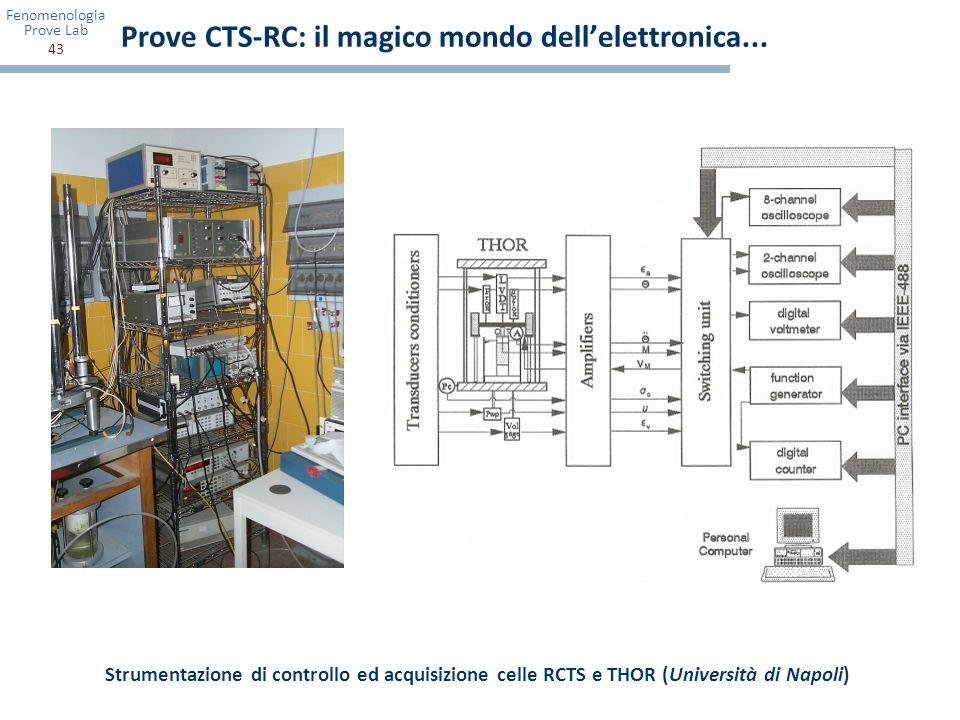 Prove CTS-RC: il magico mondo dell'elettronica...