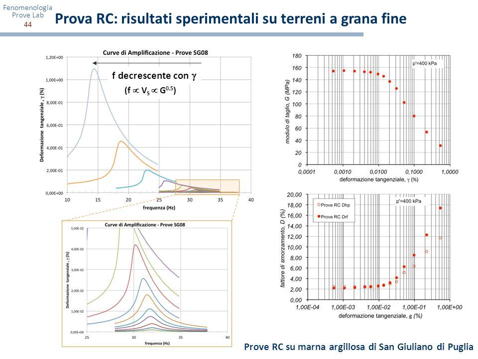 Prova RC: risultati sperimentali su terreni a grana fine
