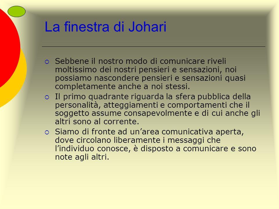 La finestra di Johari