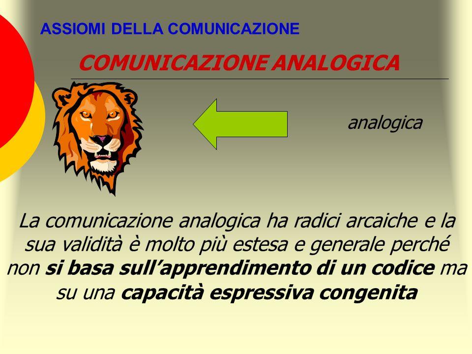 ASSIOMI DELLA COMUNICAZIONE