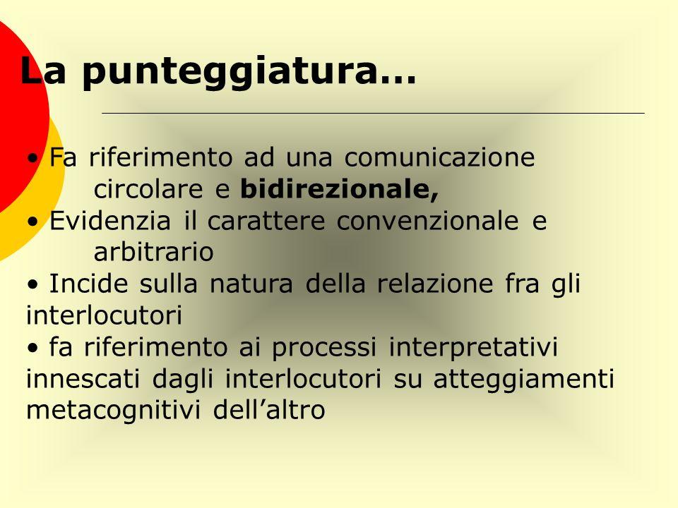 La punteggiatura…Fa riferimento ad una comunicazione circolare e bidirezionale, Evidenzia il carattere convenzionale e arbitrario.