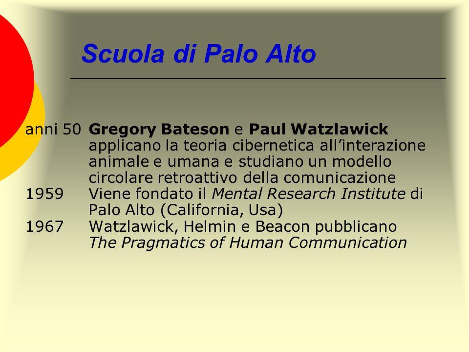 Scuola di Palo Alto