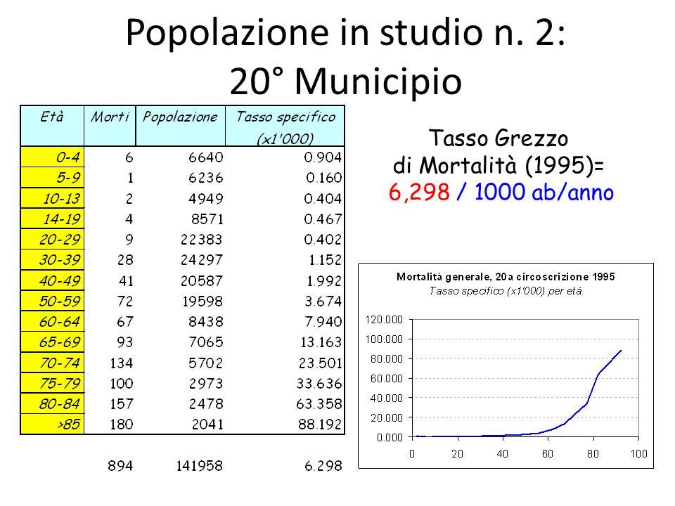 Popolazione in studio n. 2: 20° Municipio
