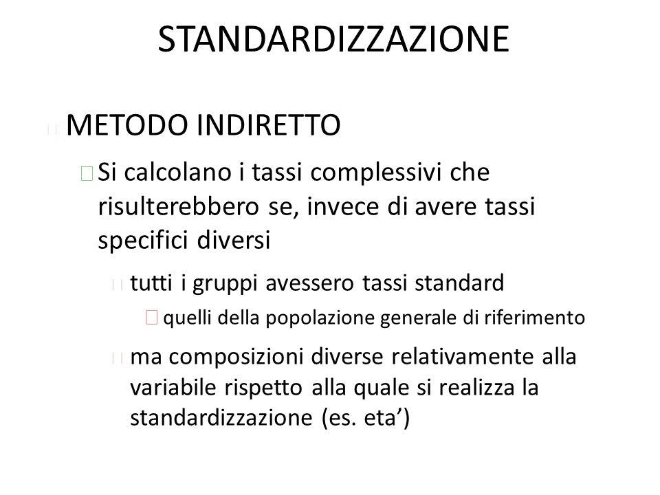 STANDARDIZZAZIONE METODO INDIRETTO