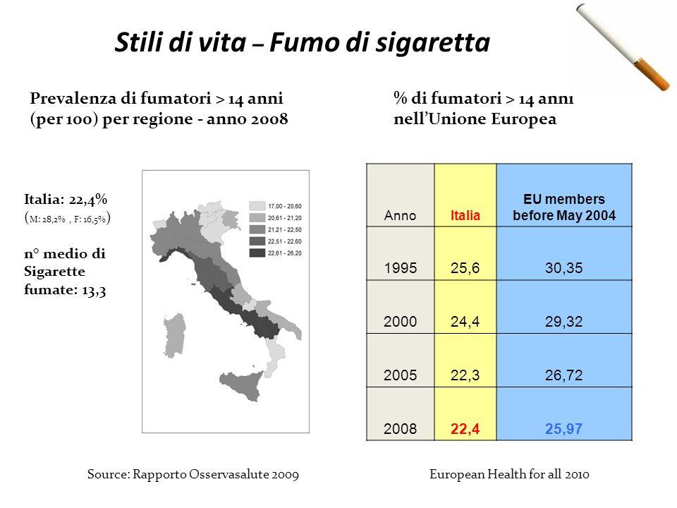 Stili di vita – Fumo di sigaretta