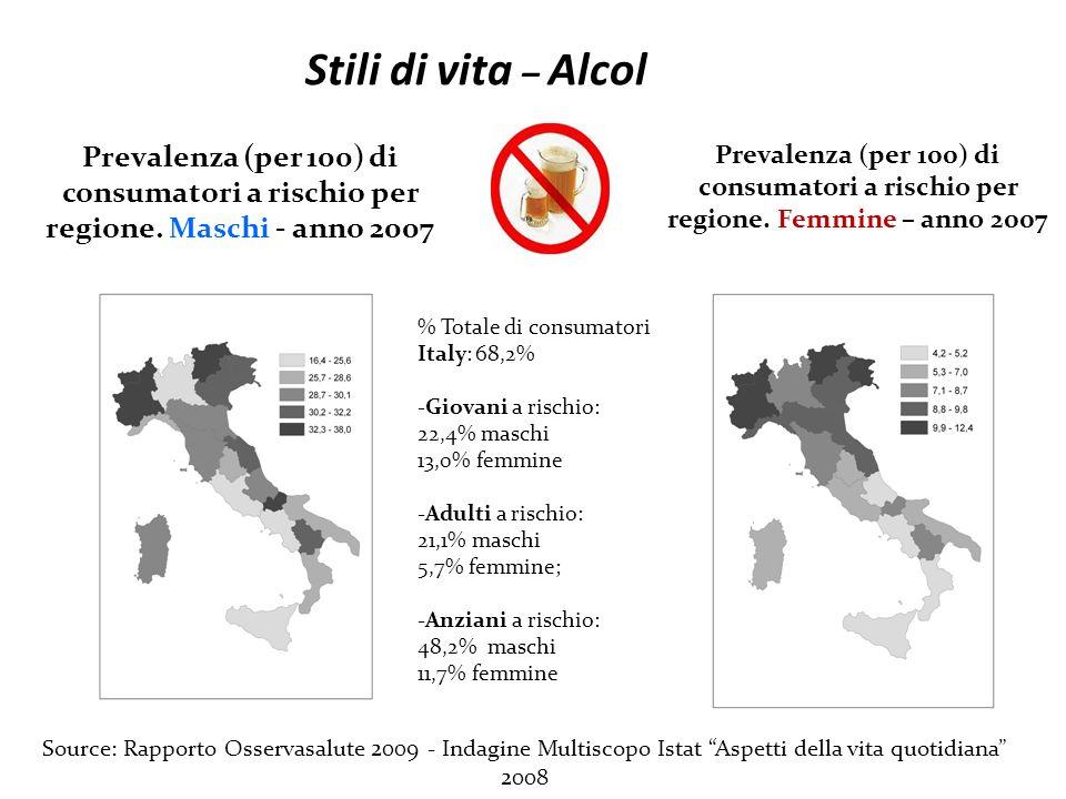 Stili di vita – AlcolPrevalenza (per 100) di consumatori a rischio per regione. Maschi - anno 2007.