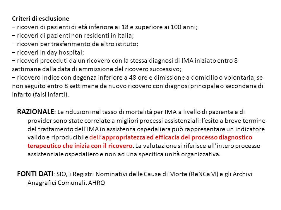 Criteri di esclusione − ricoveri di pazienti di età inferiore ai 18 e superiore ai 100 anni; − ricoveri di pazienti non residenti in Italia;