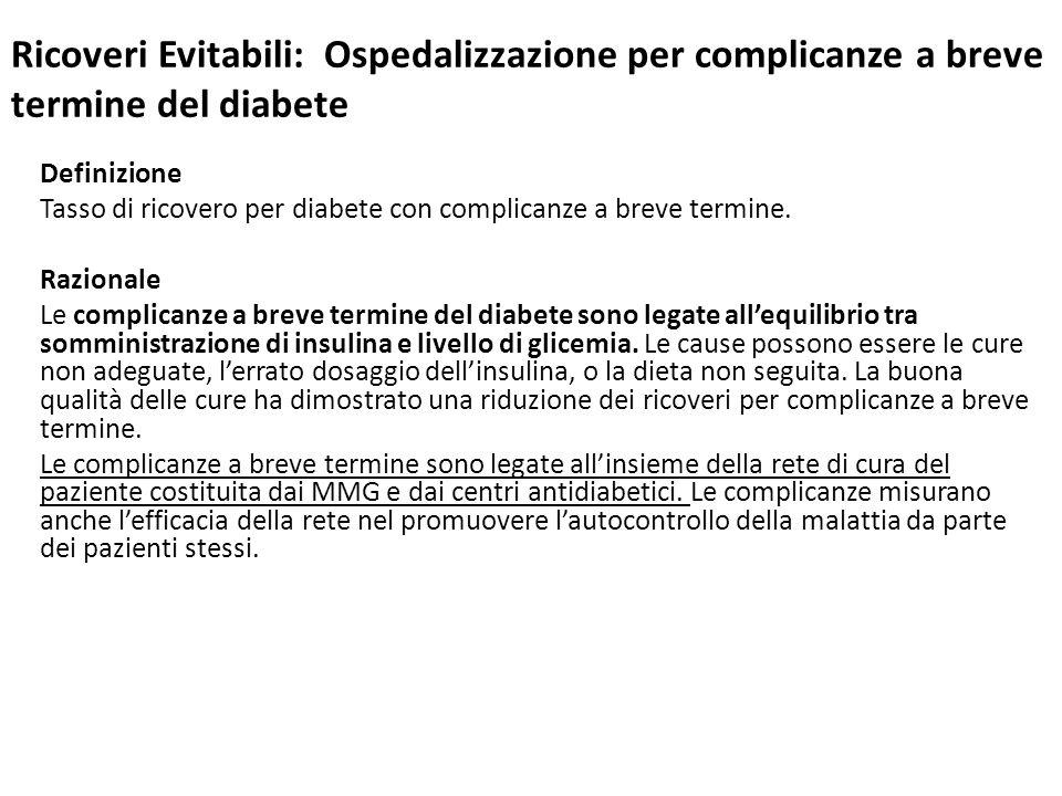 Ricoveri Evitabili: Ospedalizzazione per complicanze a breve termine del diabete