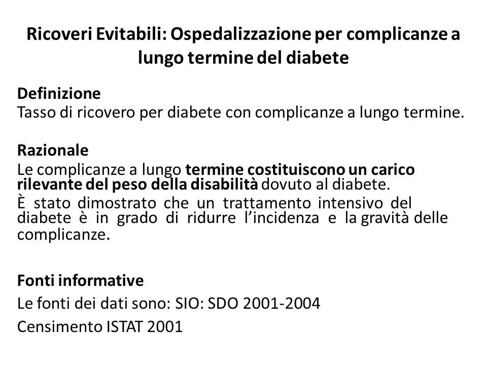 Ricoveri Evitabili: Ospedalizzazione per complicanze a lungo termine del diabete
