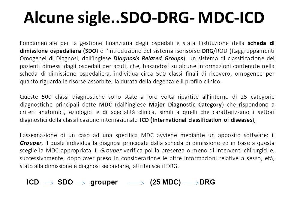 Alcune sigle..SDO-DRG- MDC-ICD