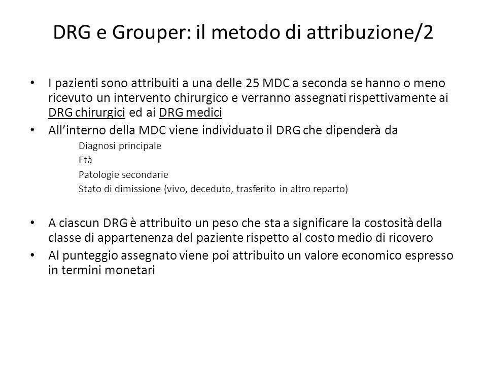 DRG e Grouper: il metodo di attribuzione/2